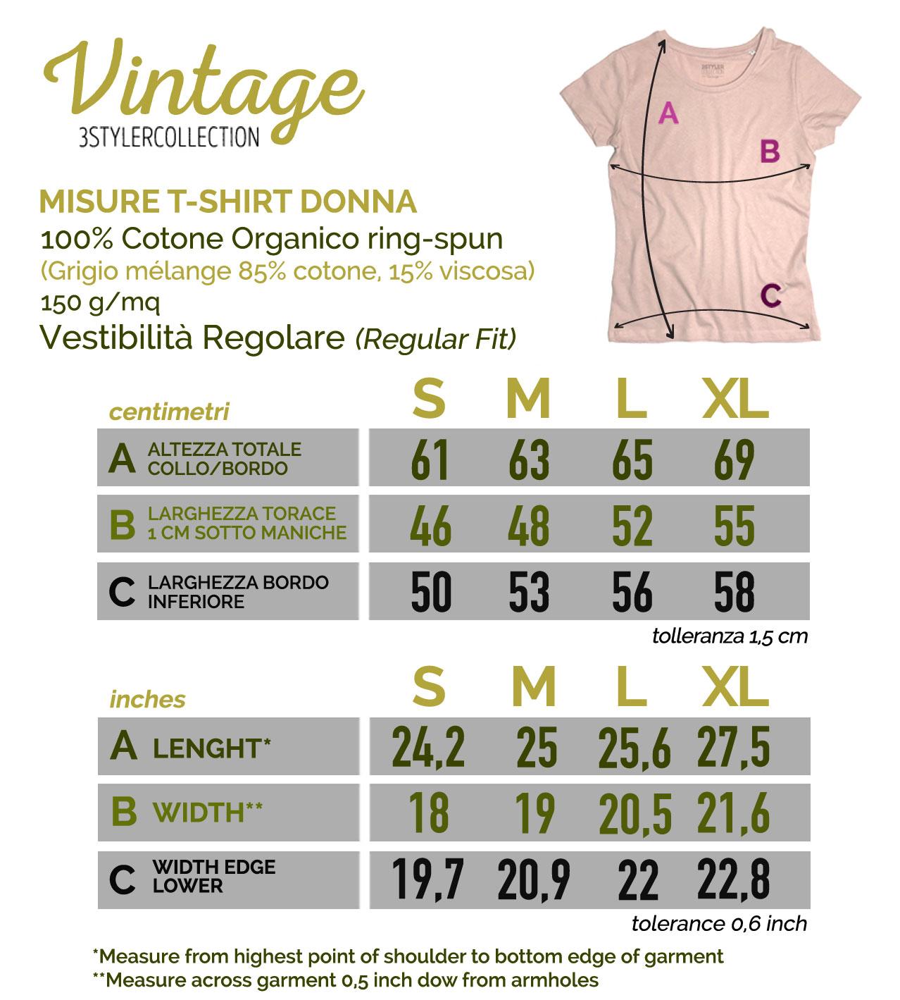 Tabella taglie donna Vintage